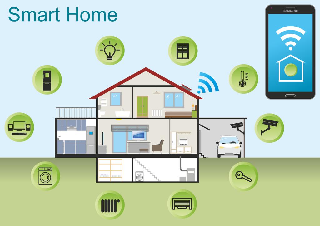 Maison connectée et domotique - la sécurité du système